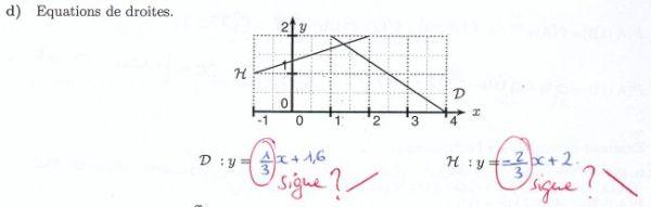 trouver une équation de droite
