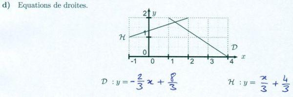 déterminer l'équation d'une droite
