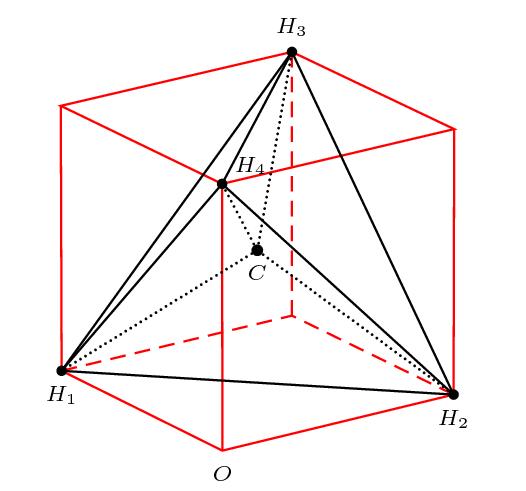 calculer l'angle des liaisons dans la molécule de méthane